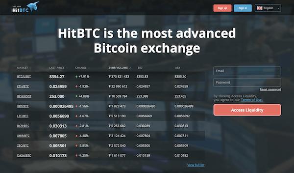 HitBTC Erfahrungen und Test