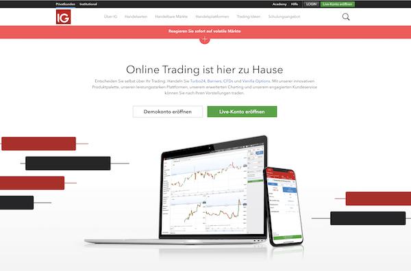 IG (Markets) Erfahrungen und Test