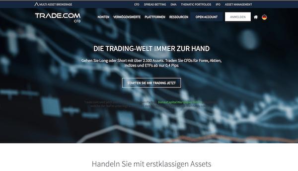 Trade.com Erfahrungen und Test